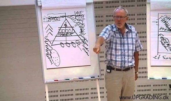 BØVL! - Foredrag af Nils Villemoes